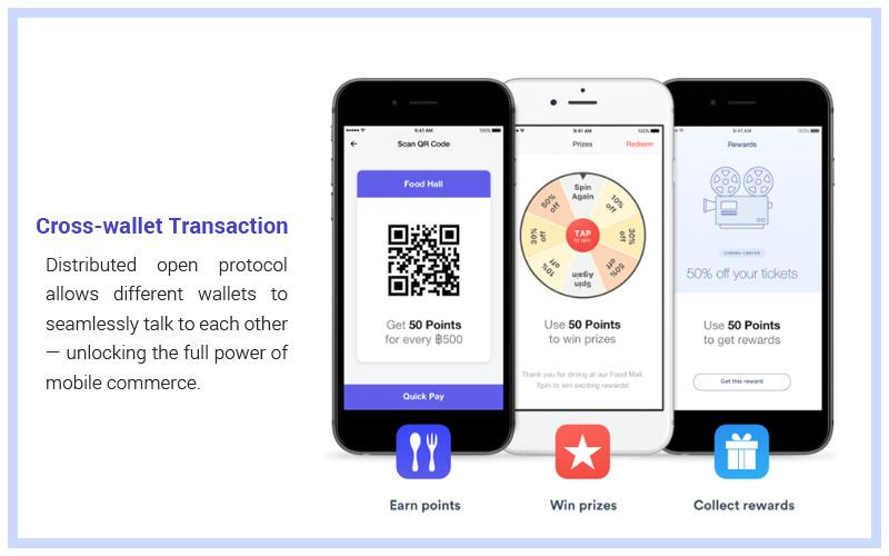 cross wallet transaction