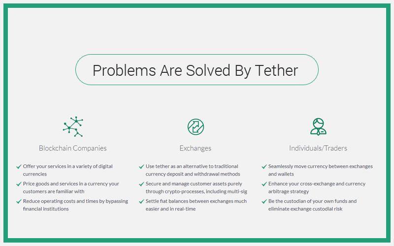 tether exchanges